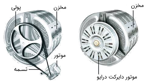 موتور ماشین لباسشویی